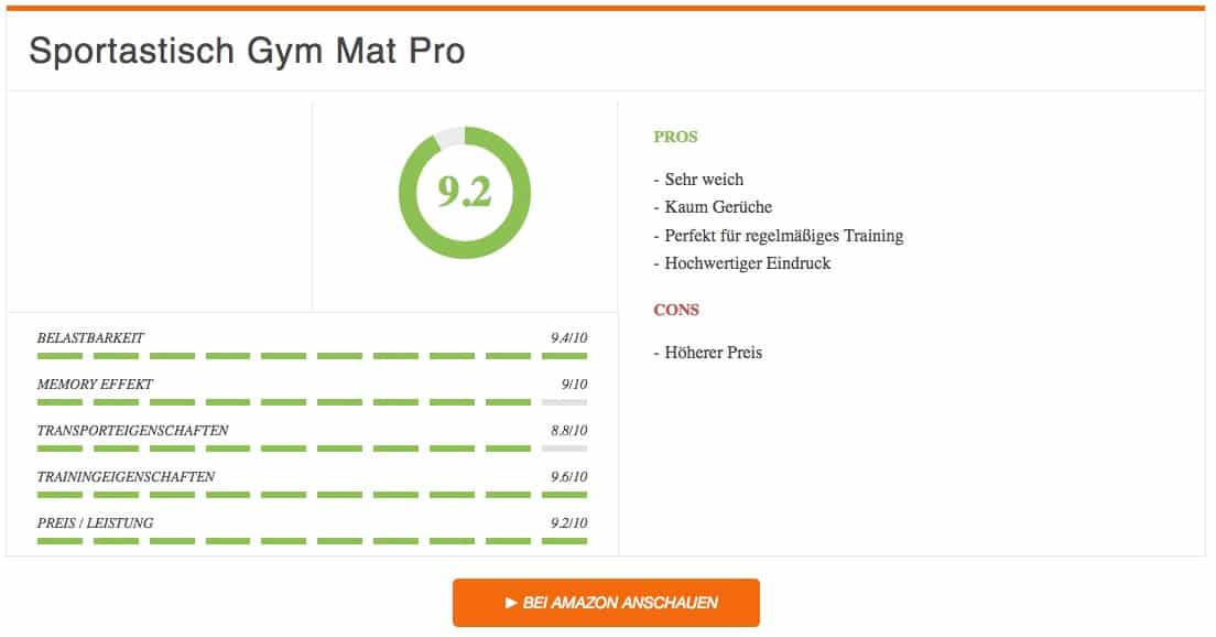 Sportastisch Gym Mat Pro Auswertung