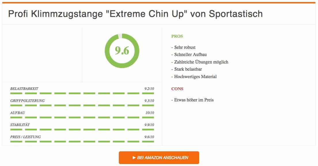 Türreck Test Profi Klimmzugstange Extreme Chin Up Sportastisch