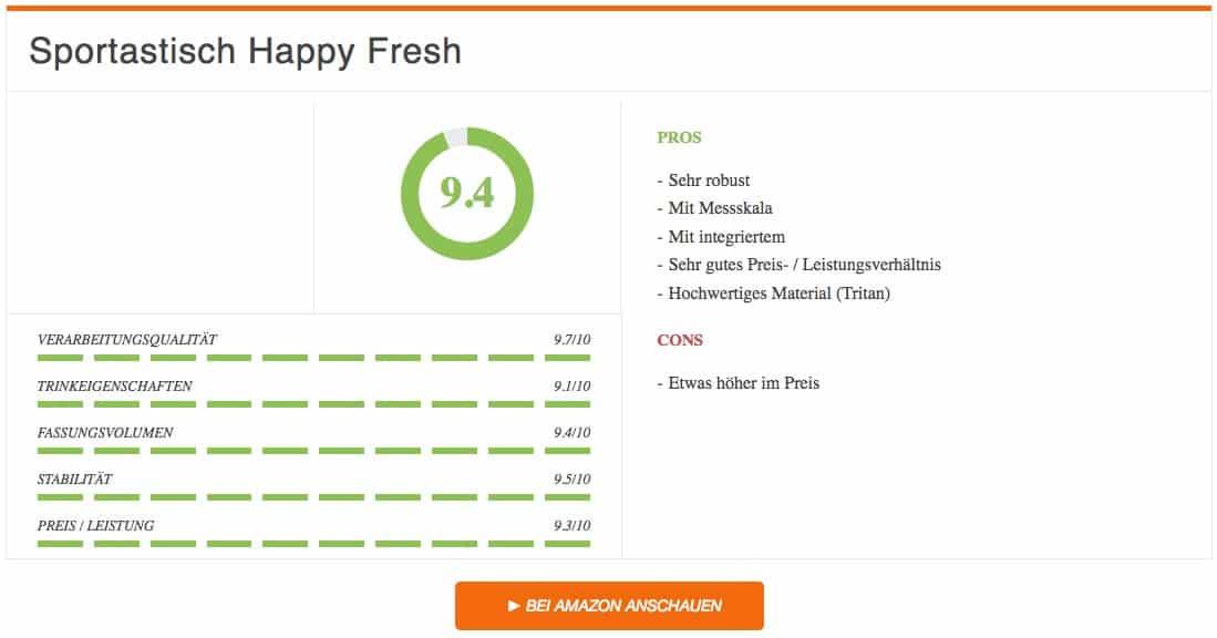 Trinkflaschen Test Sportastisch Happy Fresh