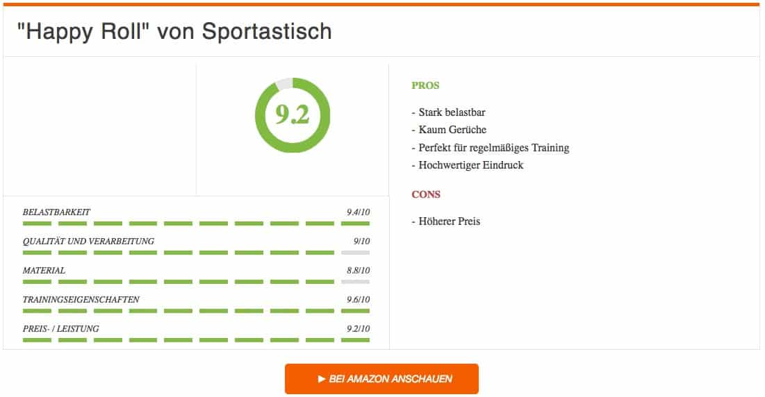 Faszienrolle Test Happy Roll Sportastisch Auswertung