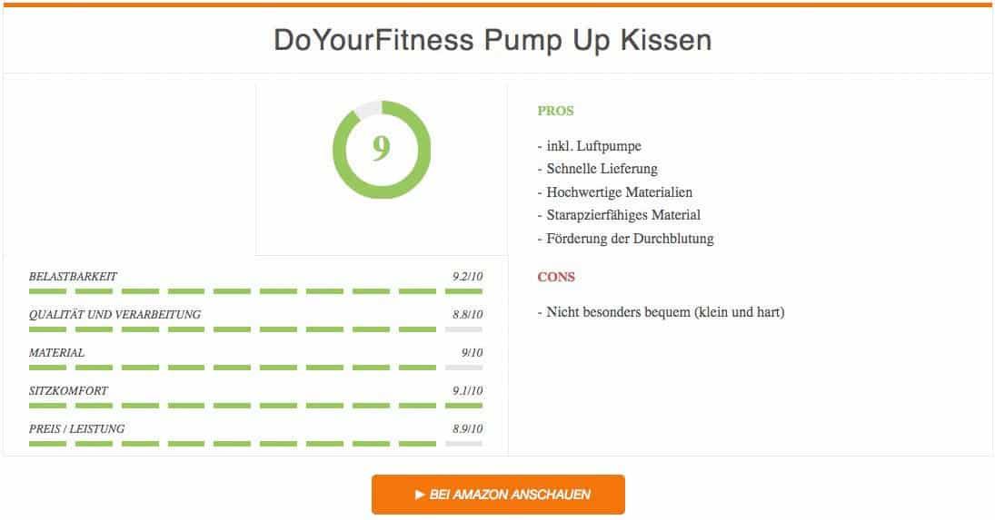 Balancekissen Test Ergebnis DoYourFitness Pump Up Kissen