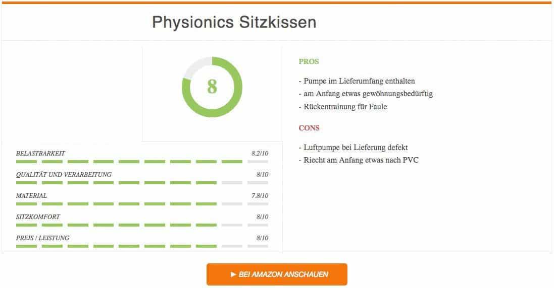 Balancekissen Test Physionics Sitzkissen