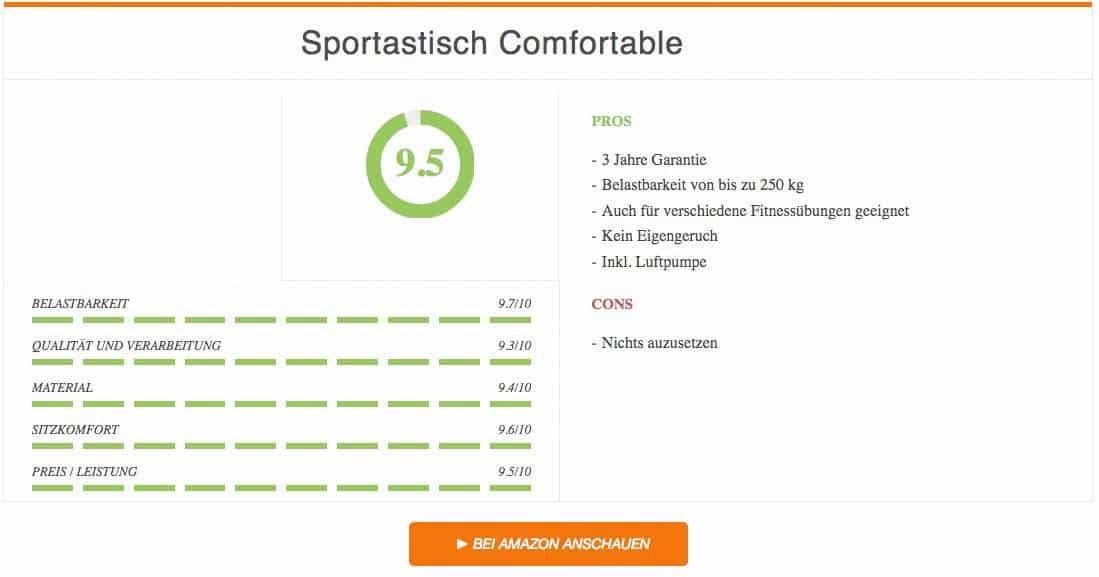 Balancekissen Test Ergebnis Sportastisch Comfortable