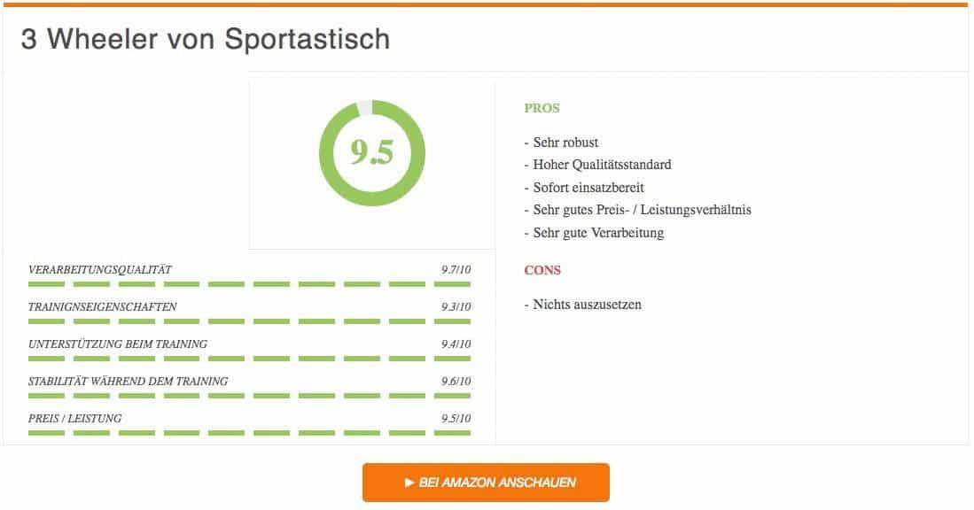 Bauchroller Test Sportastisch Profi Bauchtrainer 3-Wheeler Qualitätssieger