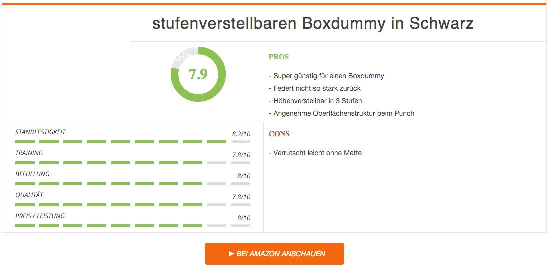 Boxdummy Schwarz Ergebnis