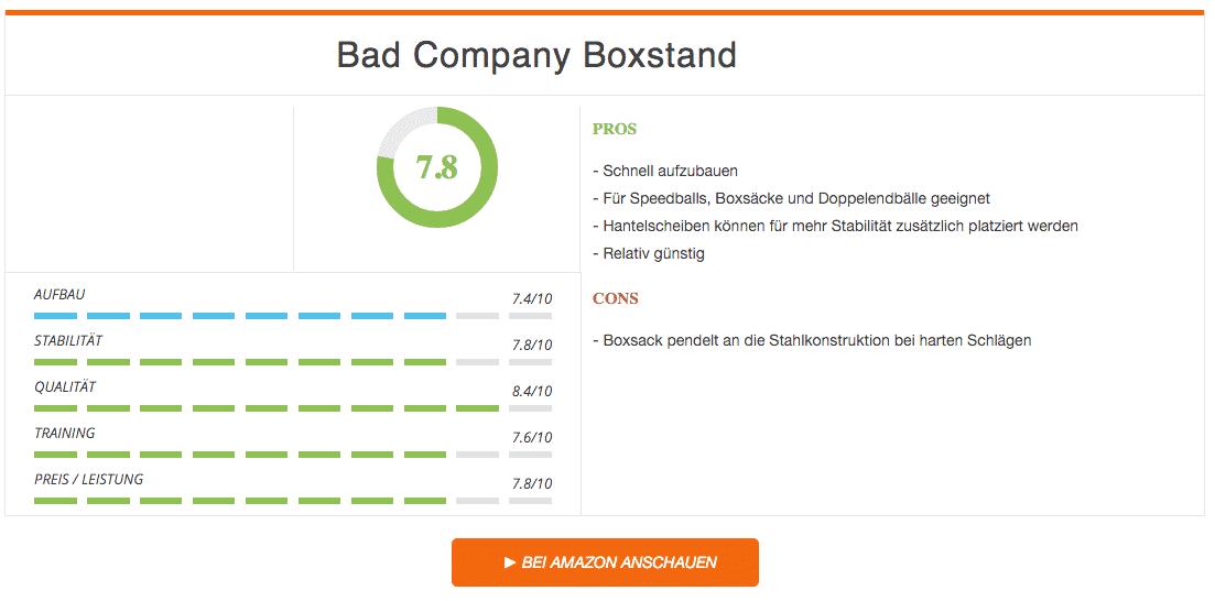 Bad Company Boxstand Ergebnis