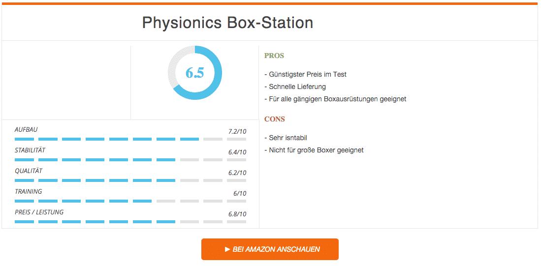 Physionics Box Station Schwarz Ergebnis