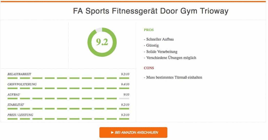 FA Sports Fitnessgerät Door Gym Trioway Türreck Test Ergebnis