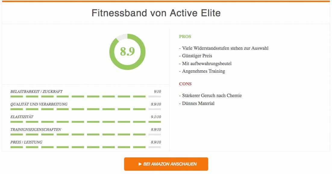Fitnessband Test ActiveElite