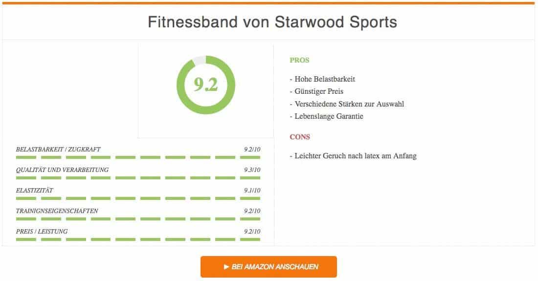 Fitnessband Test Set aus 4 Fitnessbändern von Starwood Sports
