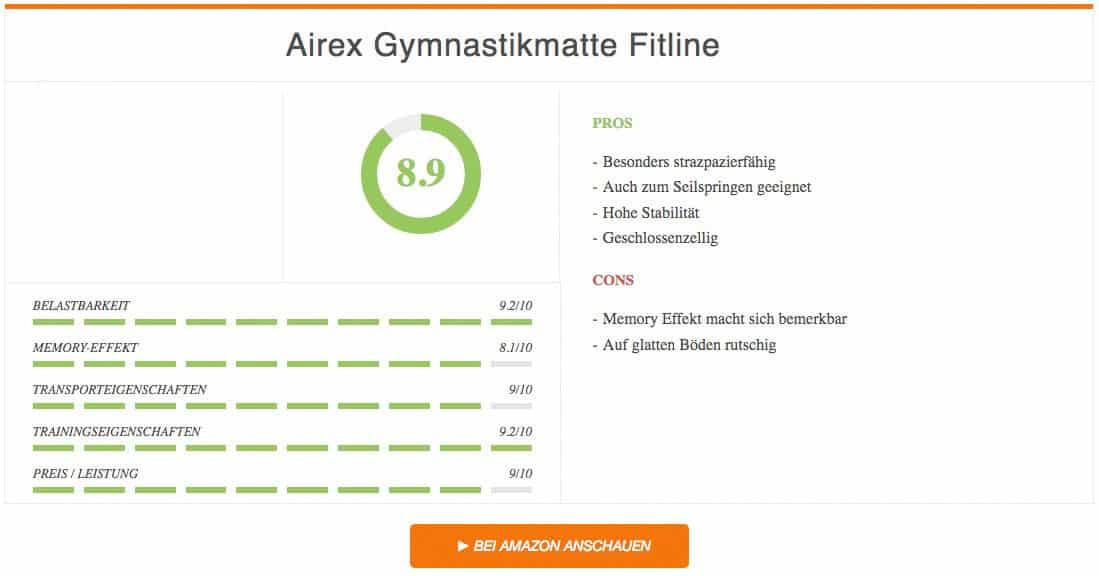 Fitnessmatte Test Ergebnis zur Airex Gymnastikmatte Fitline