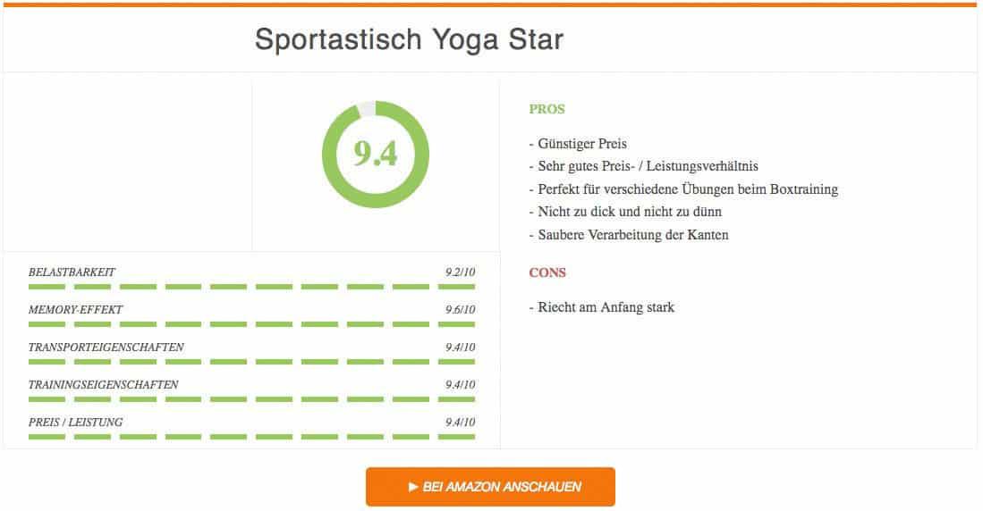 Fitnessmatte Test Sportastisch Yoga Star