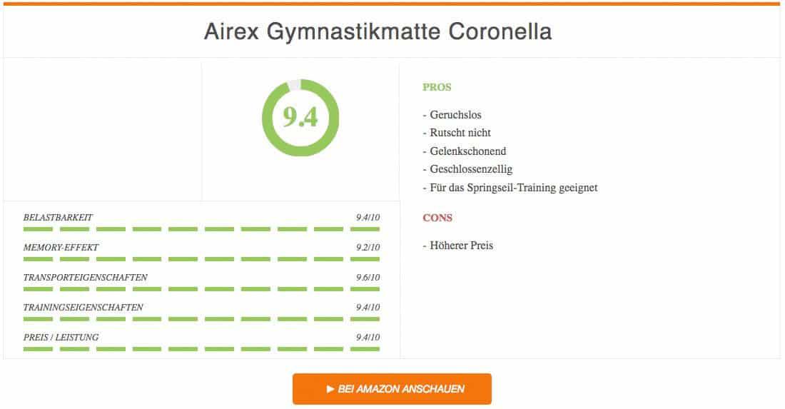 Fitnessmatte Test Ergebnis zur Airex Gymnastikmatte Coronella