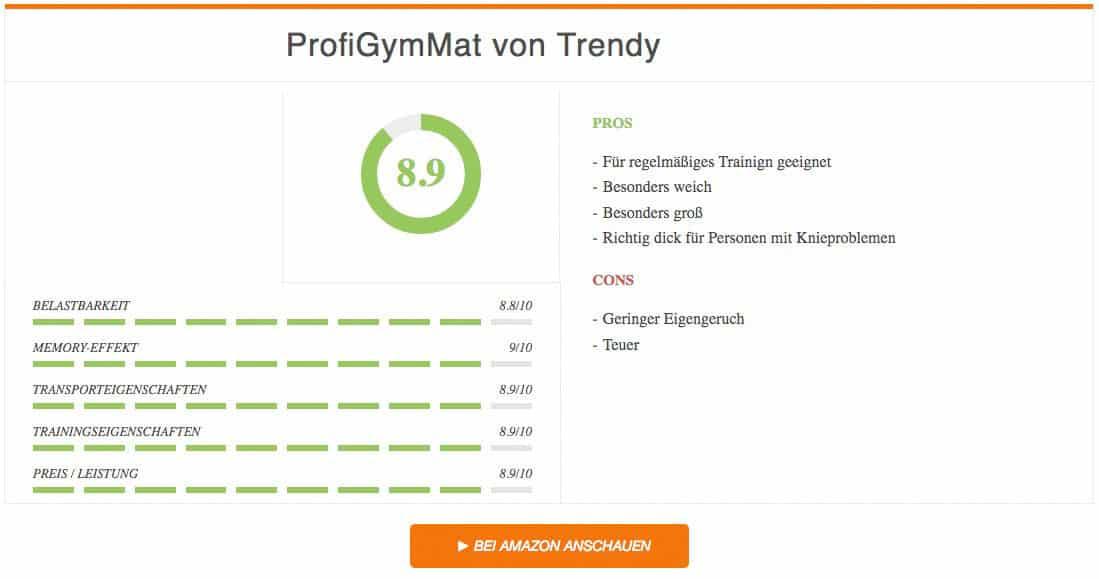 Fitnessmatte Test Ergebnis zur ProfiGymMat von Trendy