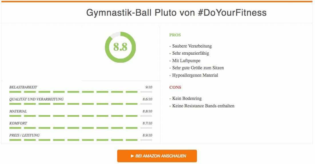 Ergebnis Gymnastikball Test Gymnastik-Ball Pluto von DoYourFitness