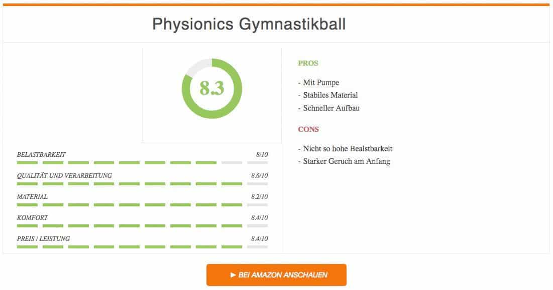Gymnastikball Test Ergebnis Physionics Gymnastikball