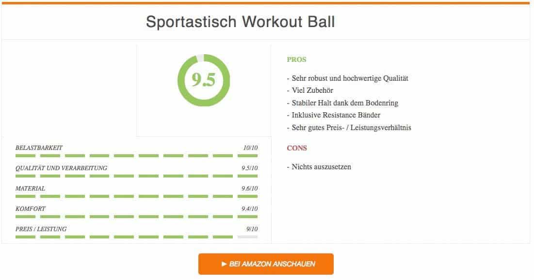Ergebnis Gymnastikball Test Sportastisch Workout Ball