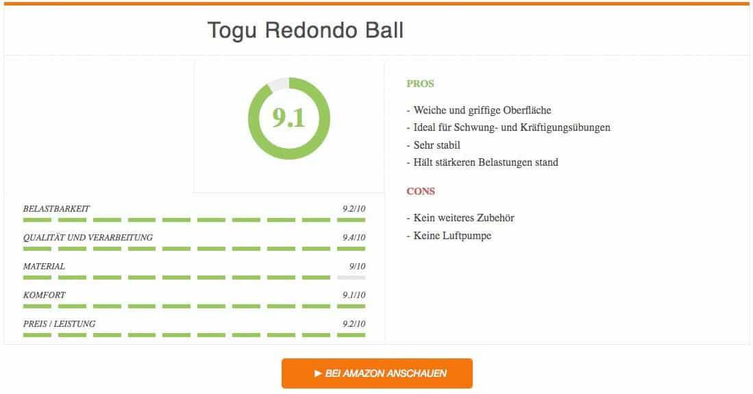 Gymnastikball Test Togu Redondo Ball Ergebnis