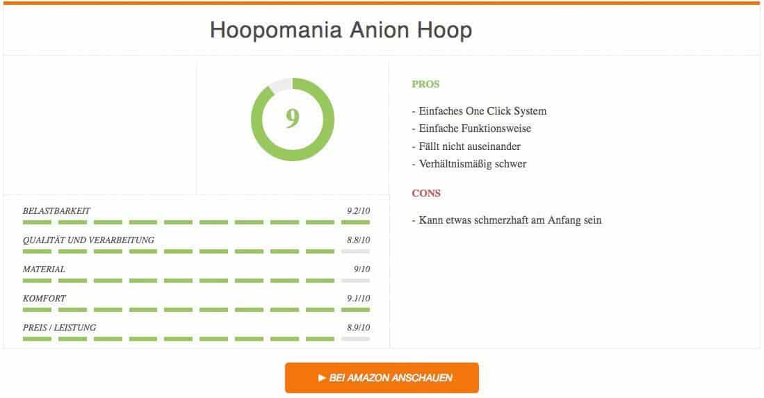 Hula Hoop Test Hoopomania Anion Hoop