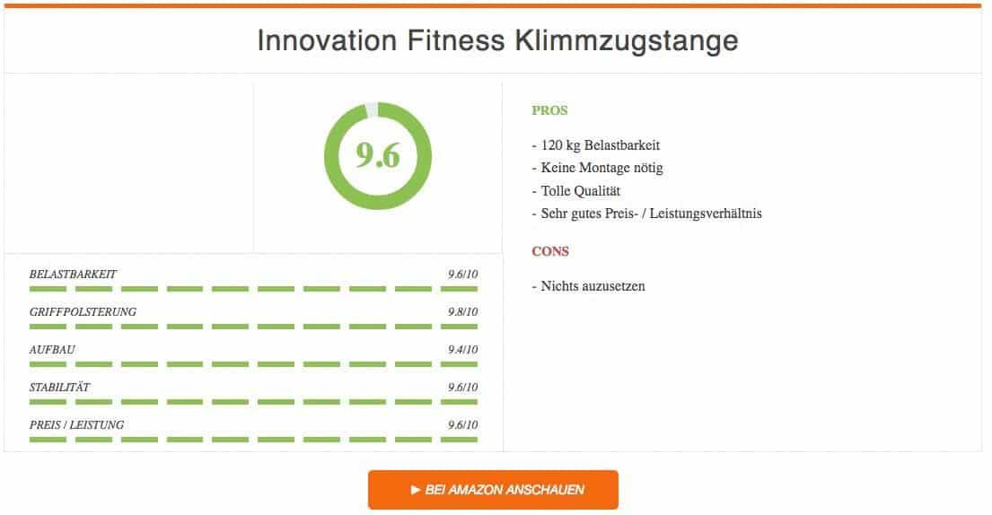 Ergebnis Innovation Fitness Klimmzugstange Türreck Test