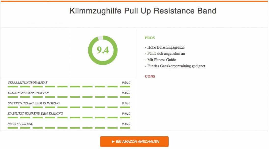 Klimmzughilfe Pull Up Resistance Band von BeMaxx Fitness Ergebnis