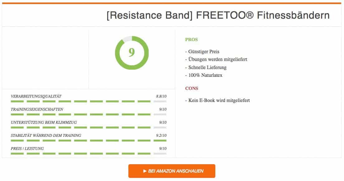 Resistance Band FREETOO Fitnessbänder Ergebnis