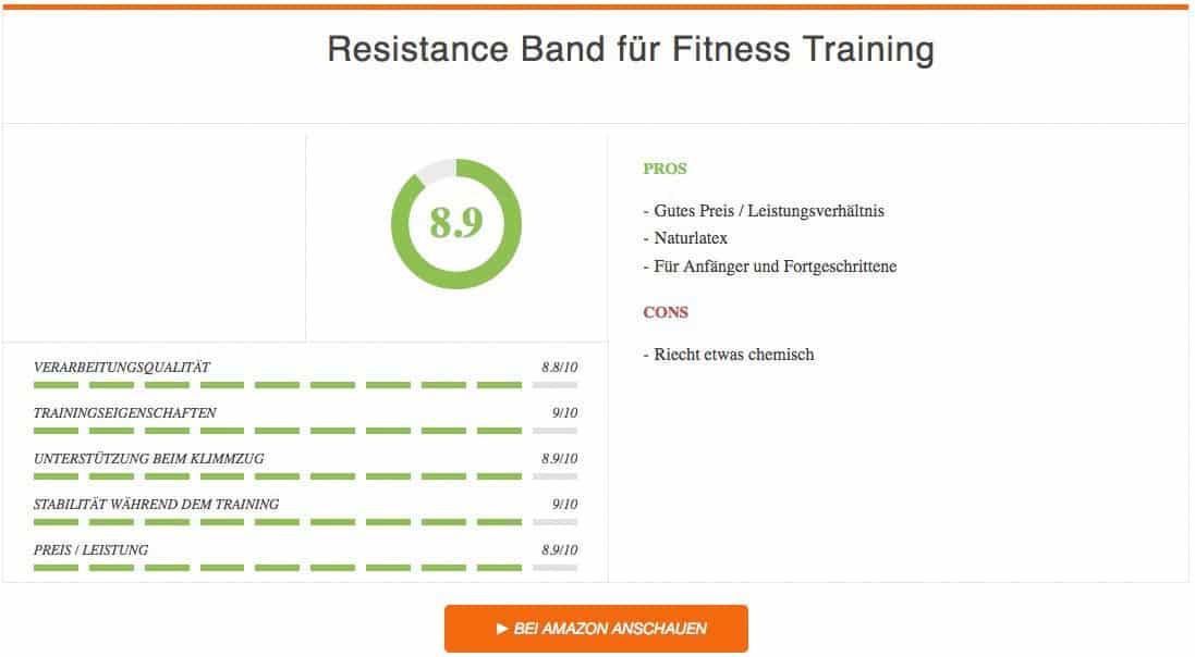 Resistance Bands für Fitness Training von RAUTALA Ergebnis