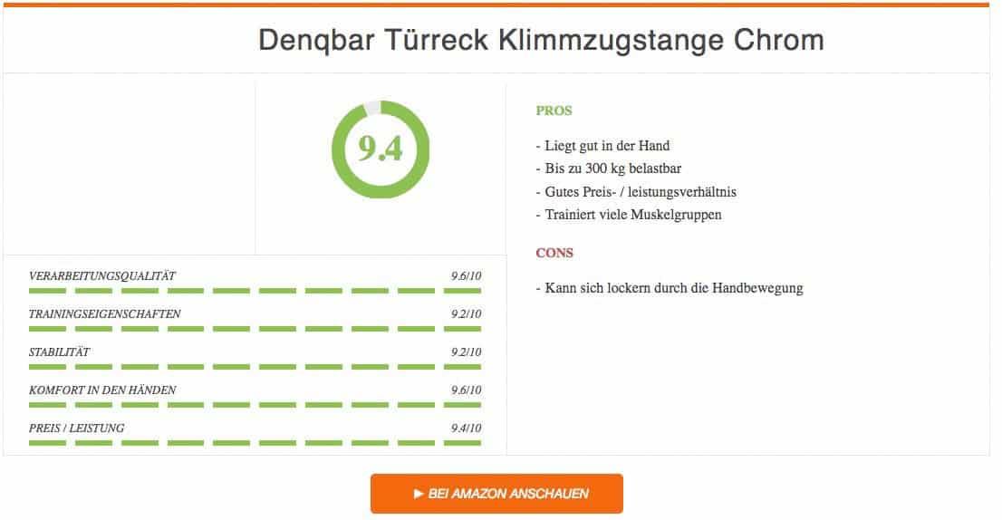 Denqbar Türreck Klimmzugstange Chrom Ergebnis