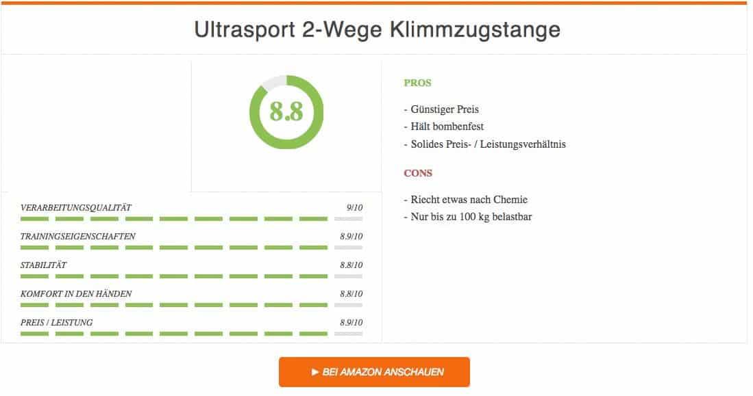 Ultrasport 2-Wege Klimmzugstange Ergebnis
