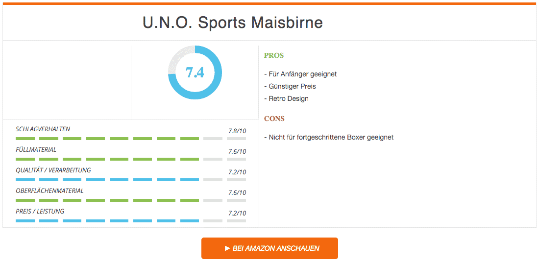 U N O Sports Maisbirne GLASSIC GYM Ergebnis
