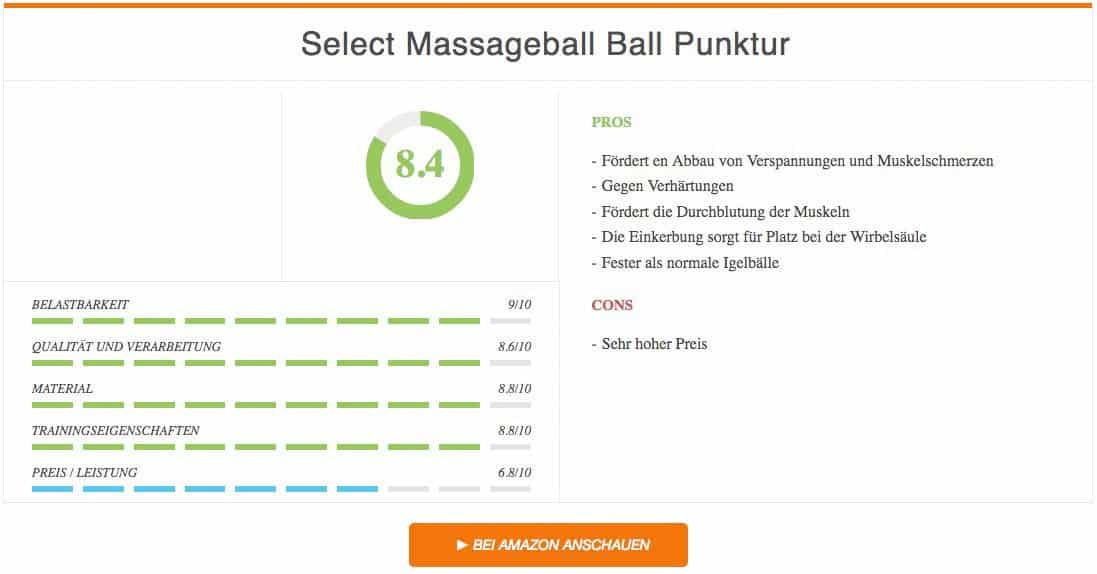 Massageball Test Select Massageball Ball Punktur