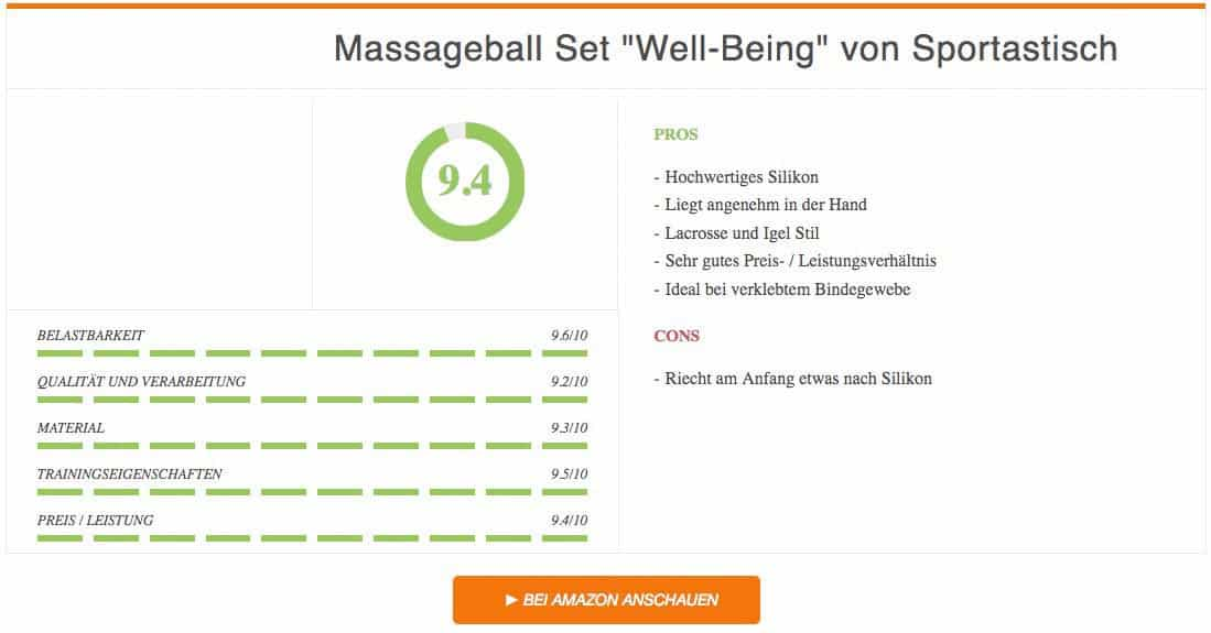 Massageball Test Set Well-Being von Sportastisch