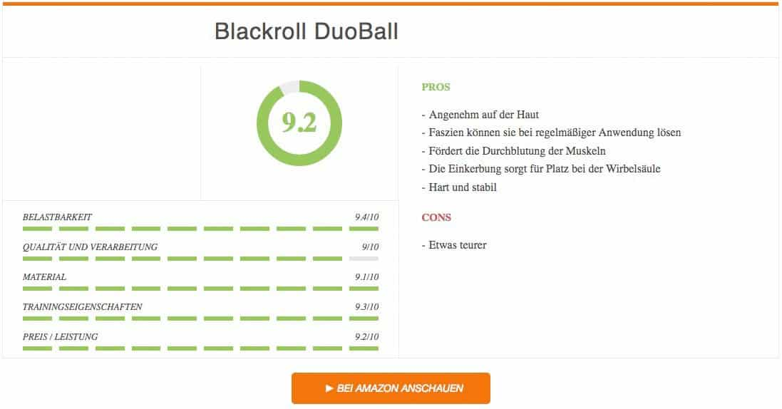 Massageball Test Ergebnis zum Blackroll DuoBall