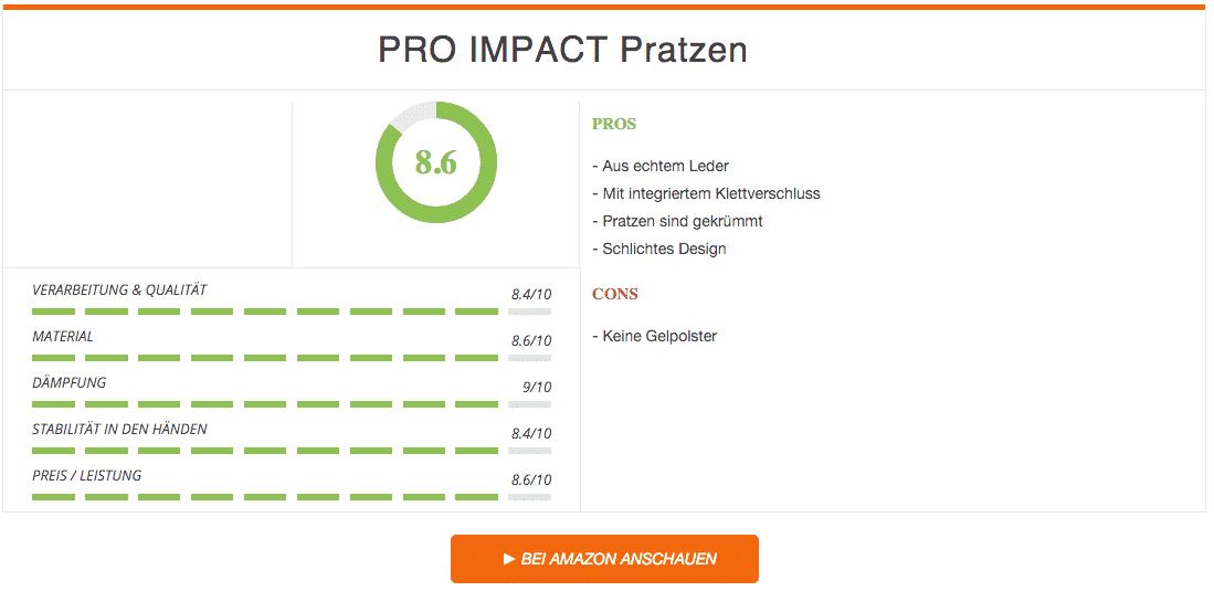 Pro Impact Pratzen Ergebnis