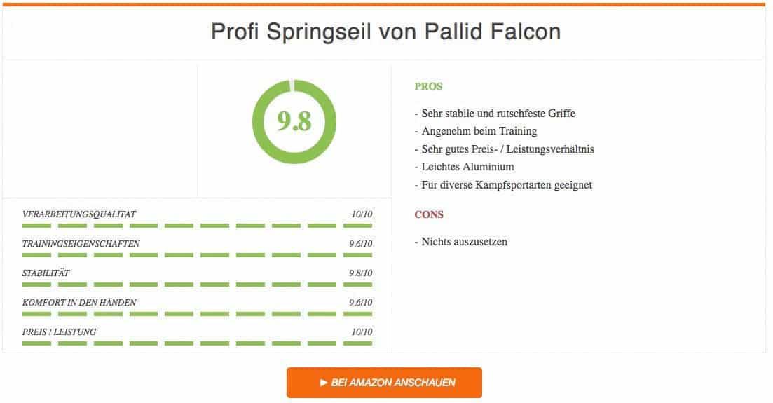 Profi Springseil Test Kugellager Pallid Falcon Ergebnis