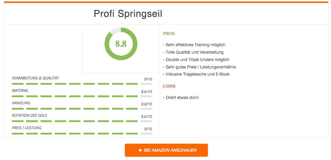 Profi Springseil Ergebnis