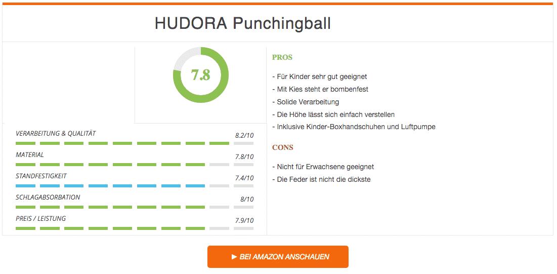 Hudora Punchingball Ergebnis