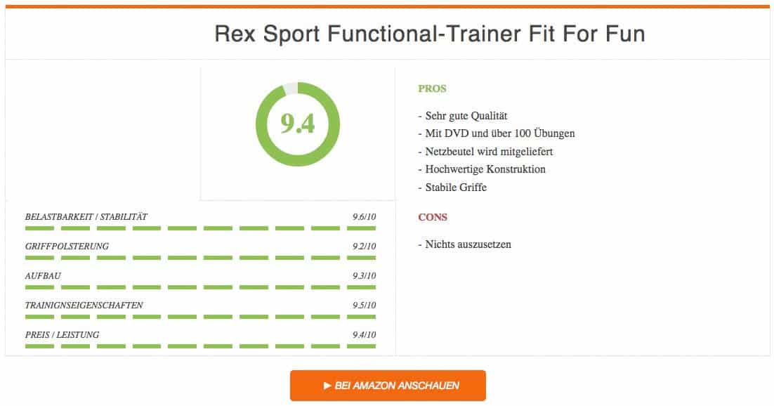 Rex Sport Functional-Trainer Fit For Fun Schlingentrainer Test Ergebnis