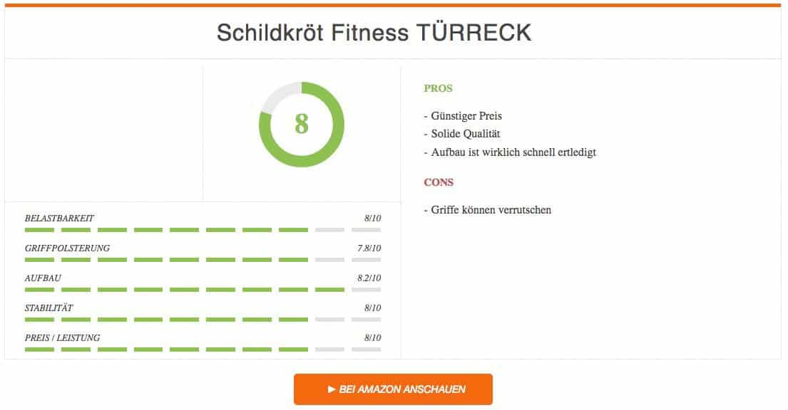 Schildkröt Fitness TÜRRECK Test Auswertung