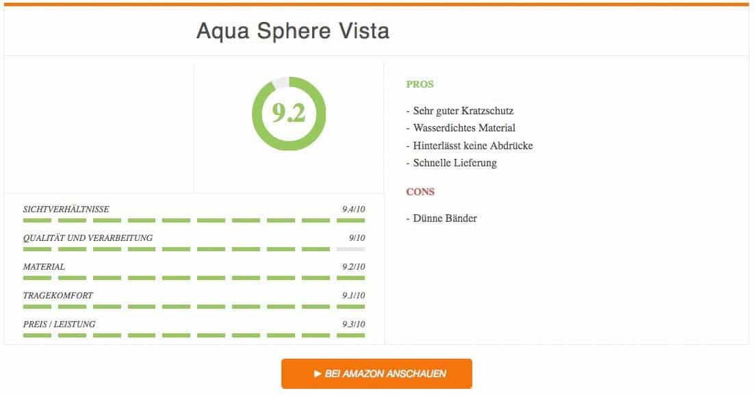 Schwimmbrille Test Ergebnis zur Aqua Sphere Vista