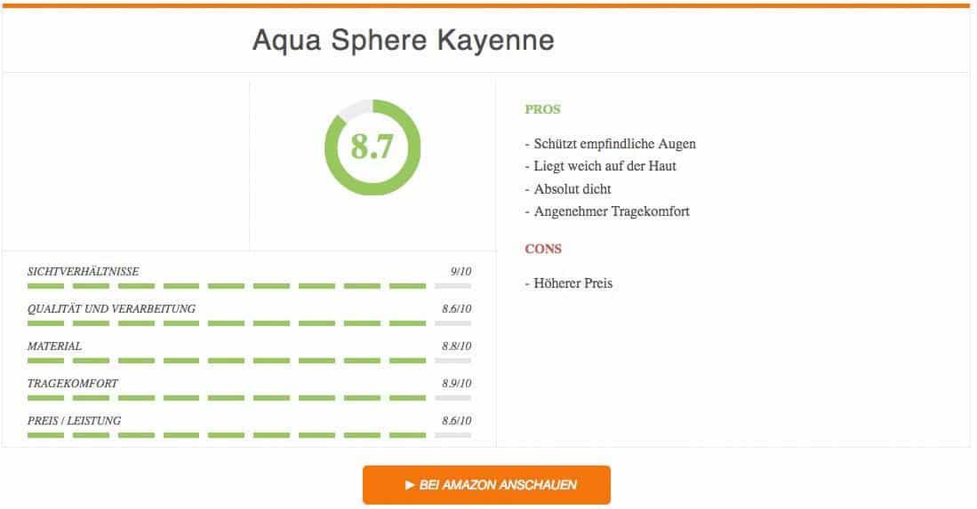 Schwimmbrille Ergebnis zur Aqua Sphere Kayenne