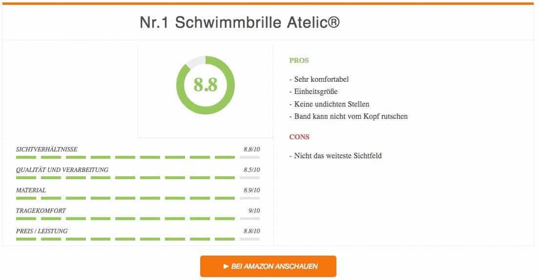 Ergebnis zur Nr. 1 Schwimmbrille Atelic