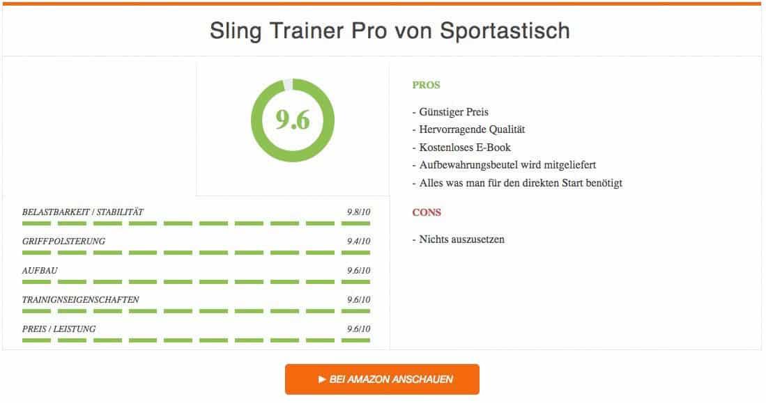Sling Trainer Pro von Sportastisch Schlingentrainer Test Ergebnis