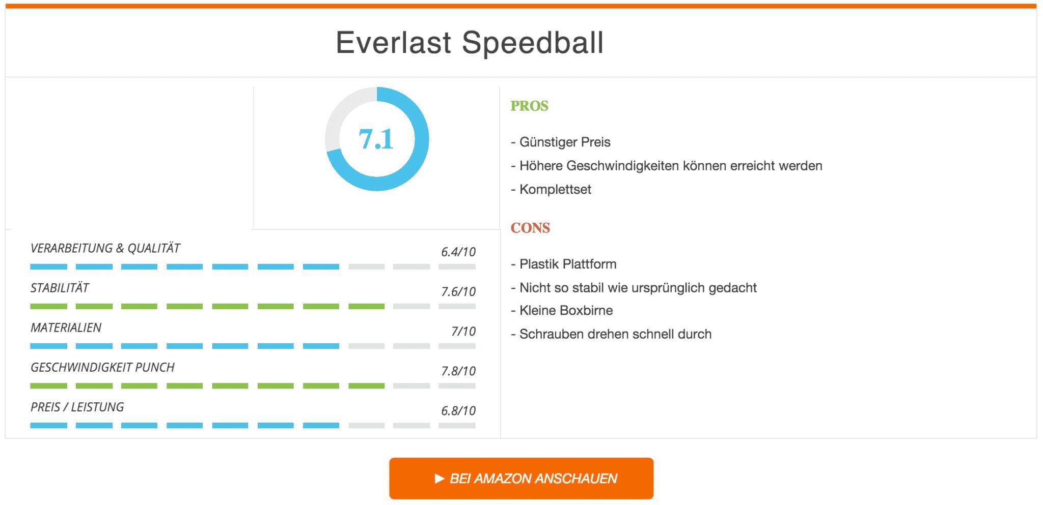 Everlast Speedball Ergebnis