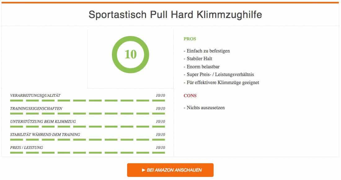 Sportastisch Pull Hard Klimmzughilfe im Klimmzugband Test Auswertung Ergebnis Vergleichssieger