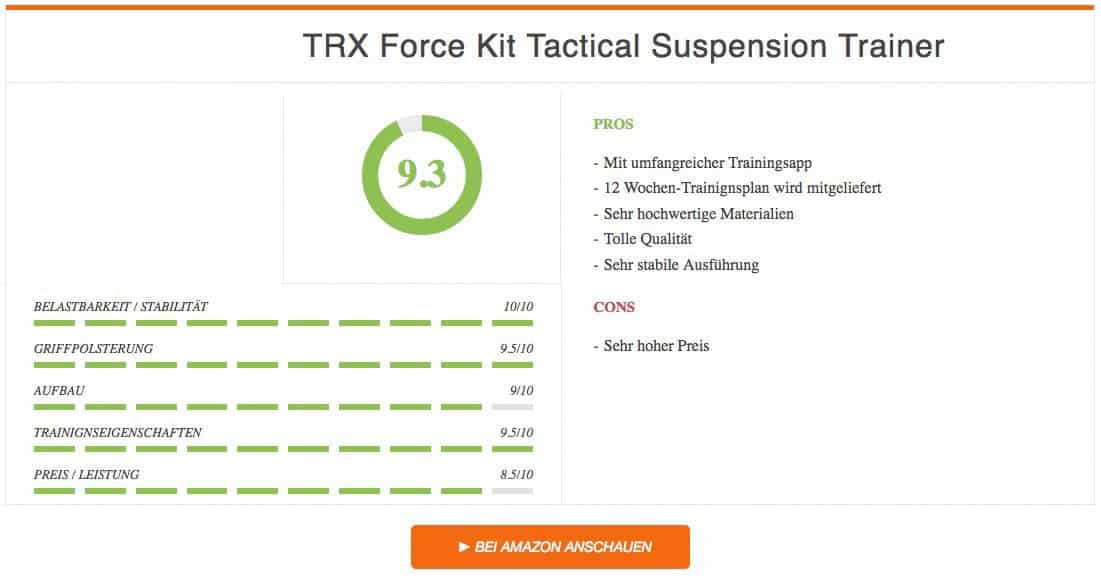 TRX Force Kit Tactical Suspension Trainer Schlingentrainer Test Ergebnis