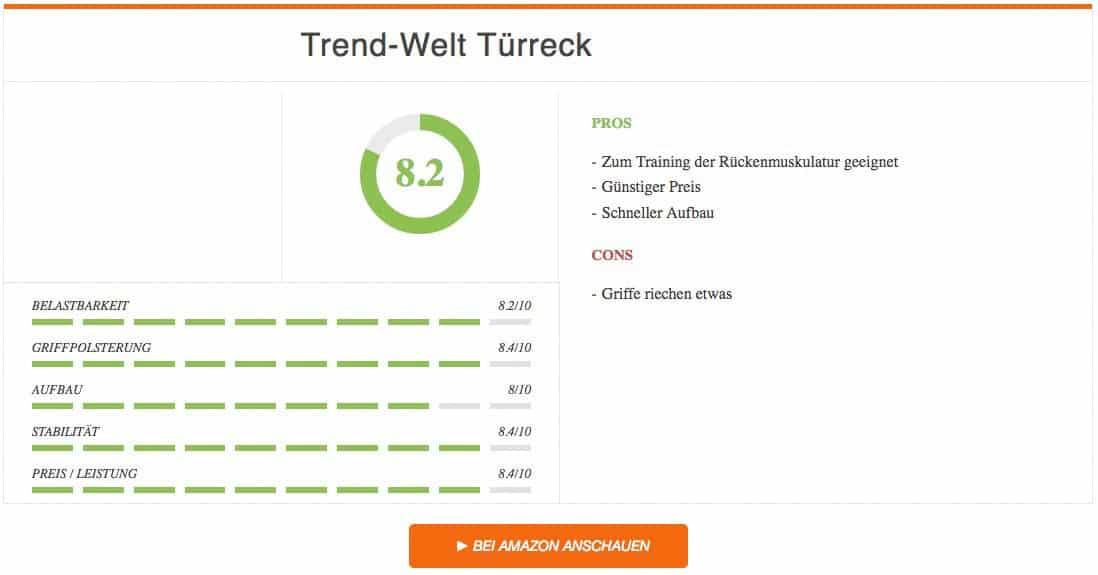 Trend-Welt Türreck Test Auswertung