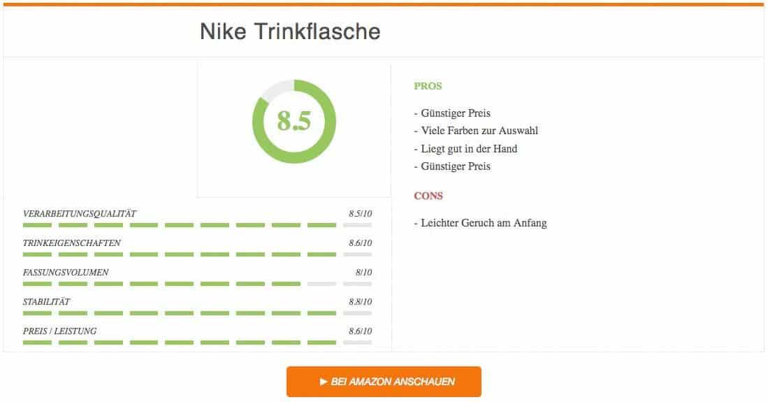 Trinkflaschen Test Nike Trinkflasche