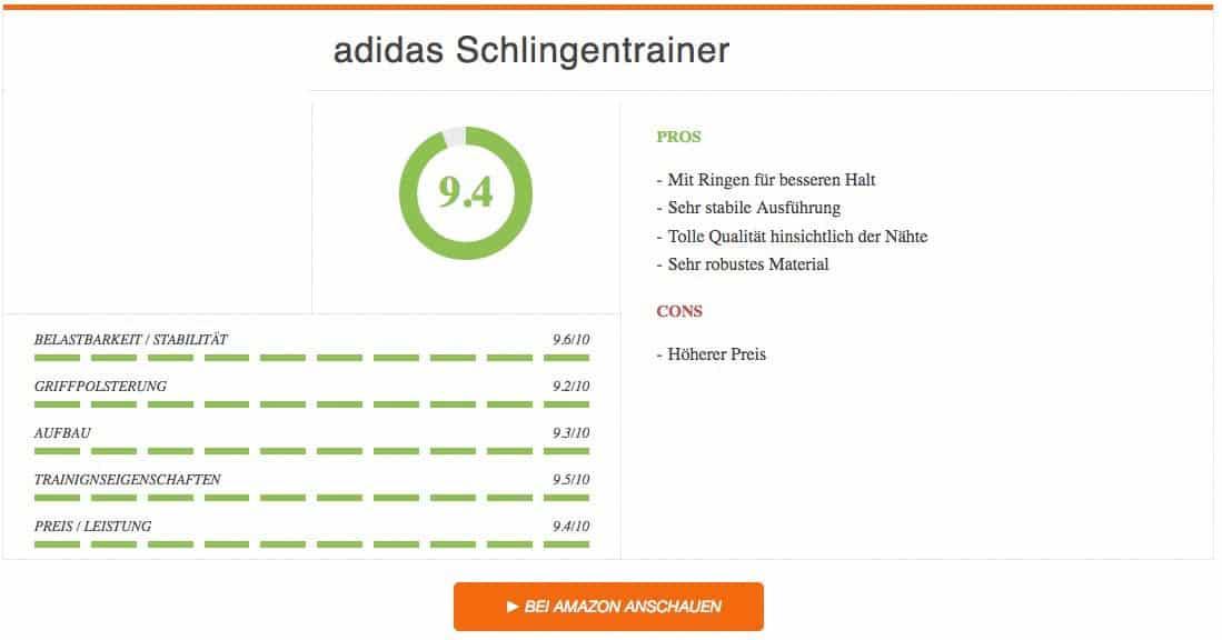 adidas Schlingentrainer Test Ergebnis